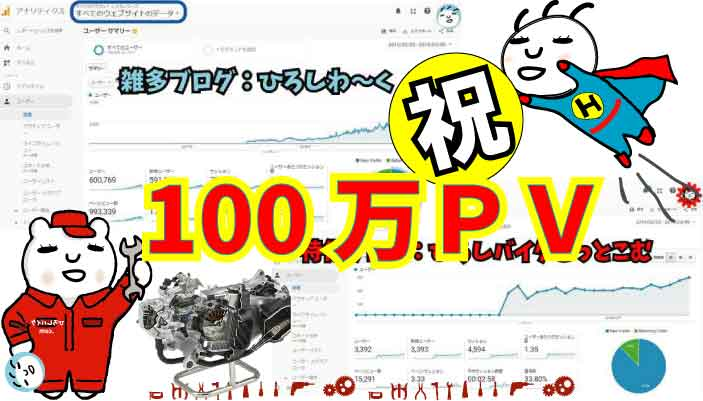 ブログPV数成長記録|ひろしワーク頑張ってる!100万pv達成