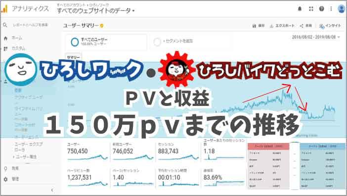 ひろしわ~く・ひろしバイクどっとこむ|150万PV突破!ブログPV数成長記録